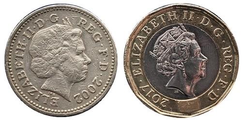 Ancien et nouveau pound
