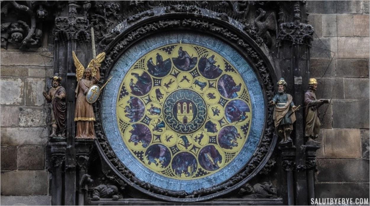 Partie basse de l'horloge astronomique de Prague