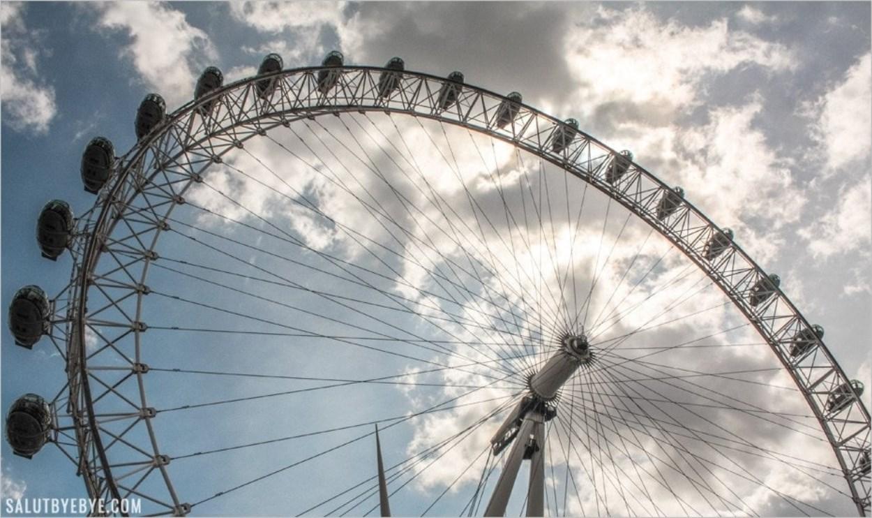 Météo à Londres : climat, températures, quand partir et que faire quand il pleut ? Tous mes conseils !