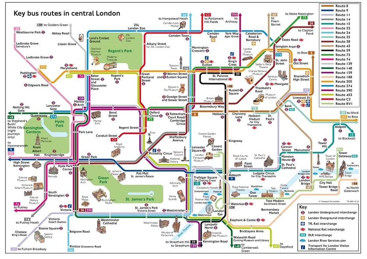 Bus du centre de Londres