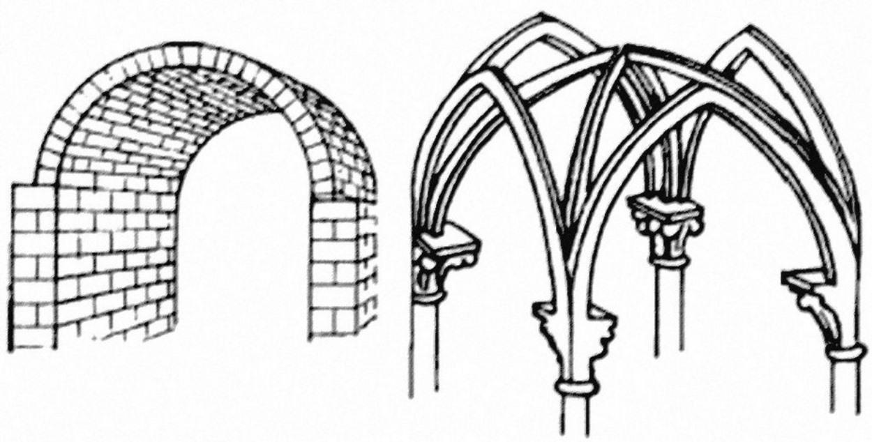 Voûte romane vs. croisée d'ogives gothique